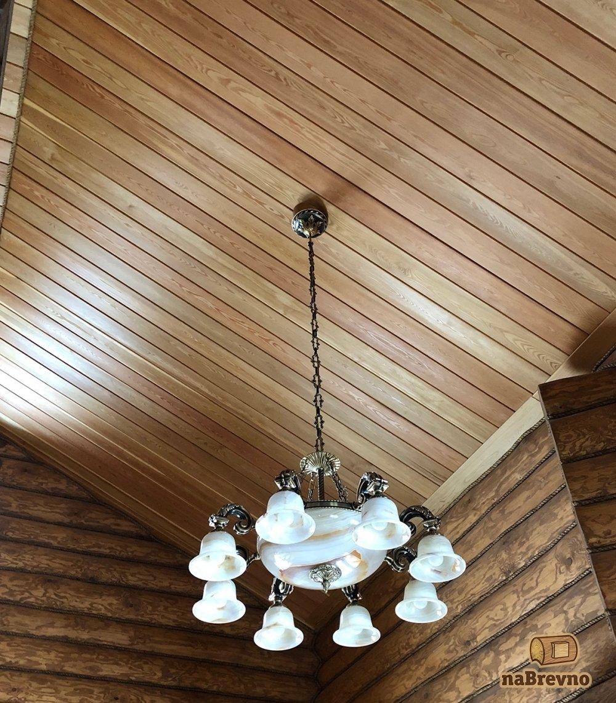 люстры и светильники для деревянного дома фото основе